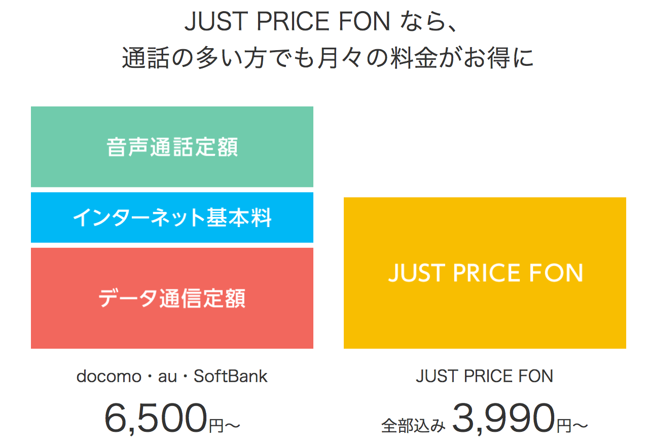 JUST PRICE FONは割高