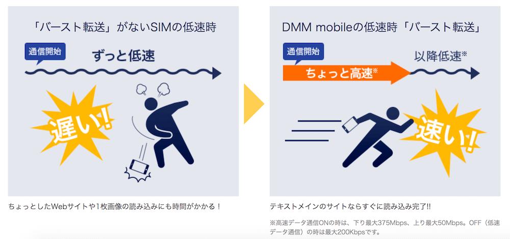 DMMモバイルのバースト機能