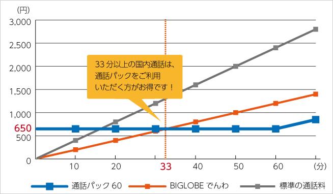 By: BIGLOBE会員サポート