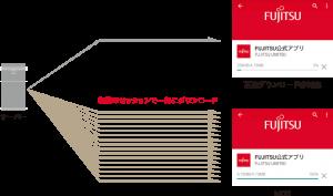 arrows M03のダウンロード高速化技術