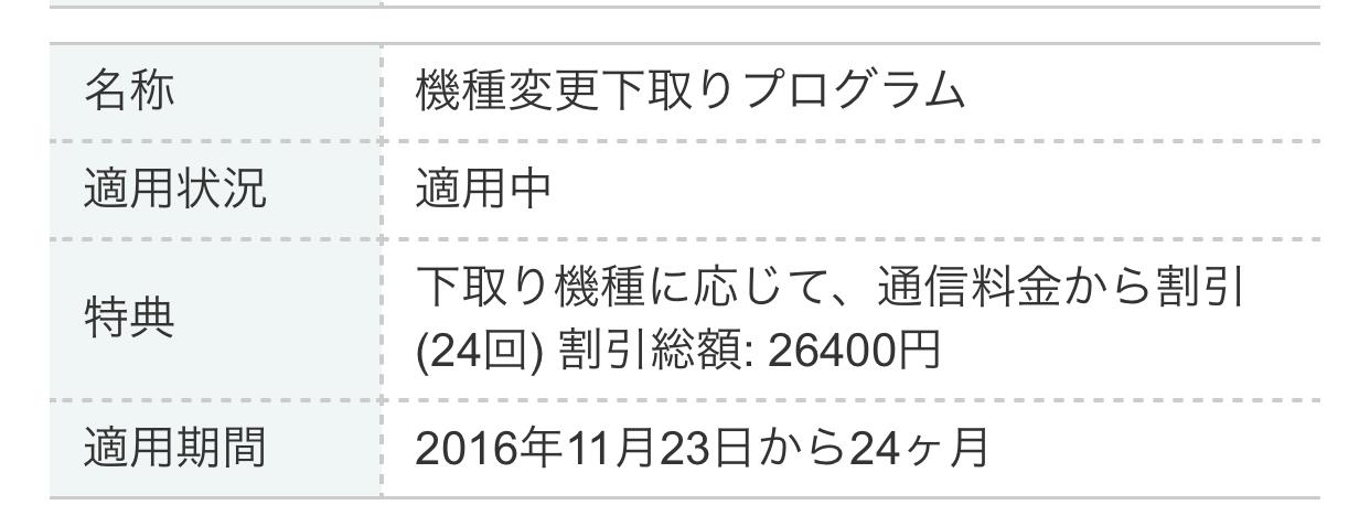 故障したiPhoneの下取り成功!